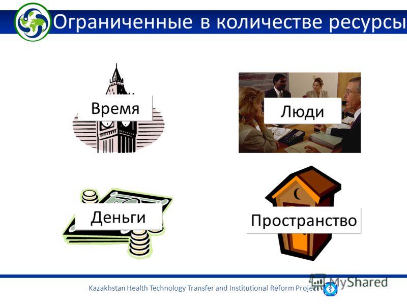 Kazakhstan Health Technology Transfer and Institutional Reform Project Ограниченные в количестве ресурсы Время Пространство Деньги Люди