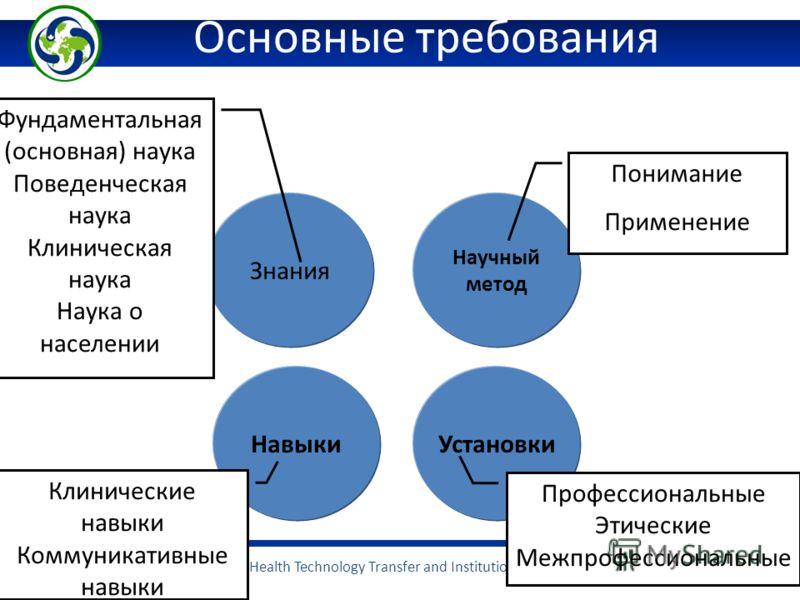 Kazakhstan Health Technology Transfer and Institutional Reform Project Основные требования Научный метод УстановкиНавыки Знания Фундаментальная (основная) наука Поведенческая наука Клиническая наука Наука о населении Клинические навыки Коммуникативны