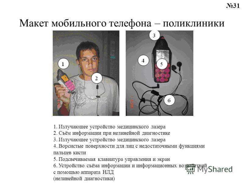 Макет мобильного телефона – поликлиники 1. Излучающее устройство медицинского лазера 2. Съём информации при нелинейной диагностике 3. Излучающее устройство медицинского лазера 4. Ворсистые поверхности для лиц с недостаточными функциями пальцев кисти