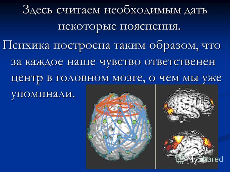 Здесь считаем необходимым дать некоторые пояснения. Психика построена таким образом, что за каждое наше чувство ответственен центр в головном мозге, о чем мы уже упоминали.