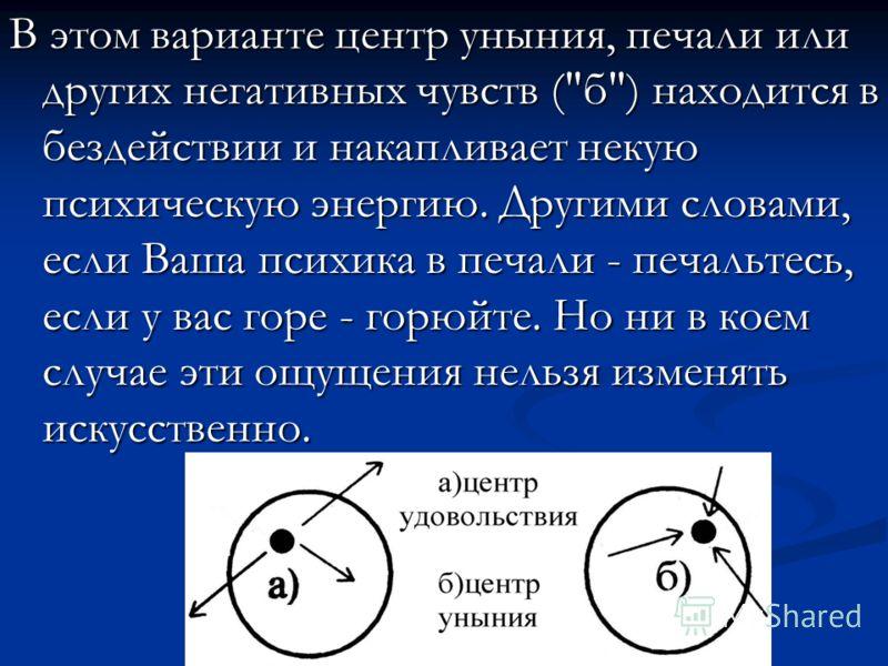 В этом варианте центр уныния, печали или других негативных чувств (