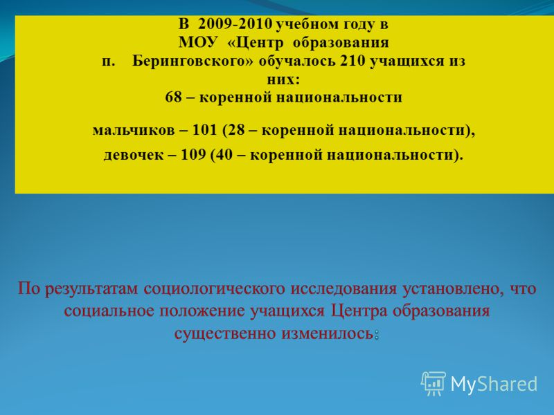 В 2009-2010 учебном году в МОУ «Центр образования п. Беринговского» обучалось 210 учащихся из них: 68 – коренной национальности мальчиков – 101 (28 – коренной национальности), девочек – 109 (40 – коренной национальности).