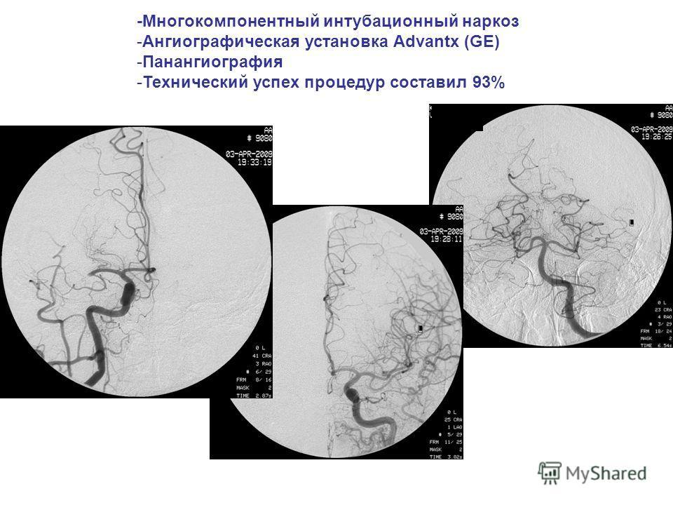 -Многокомпонентный интубационный наркоз -Ангиографическая установка Advantx (GE) -Панангиография -Технический успех процедур составил 93%