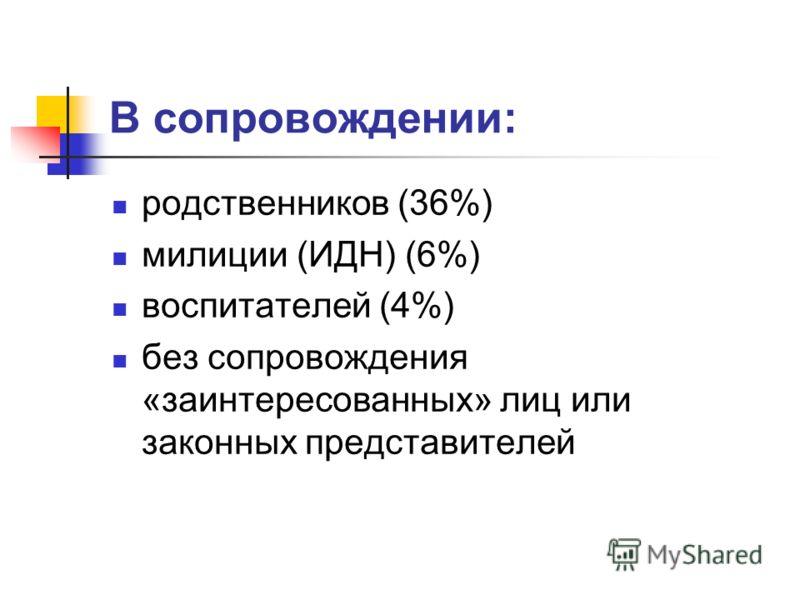 В сопровождении: родственников (36%) милиции (ИДН) (6%) воспитателей (4%) без сопровождения «заинтересованных» лиц или законных представителей