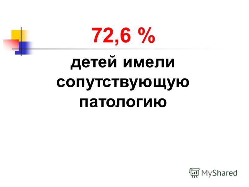 72,6 % детей имели сопутствующую патологию