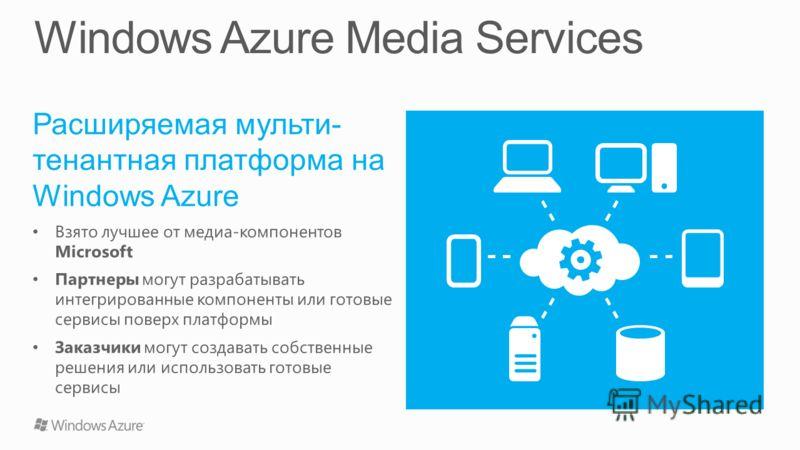 Расширяемая мульти- тенантная платформа на Windows Azure Взято лучшее от медиа-компонентов Microsoft Партнеры могут разрабатывать интегрированные компоненты или готовые сервисы поверх платформы Заказчики могут создавать собственные решения или исполь