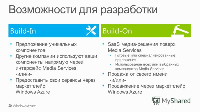 Build-On Build-In Предложение уникальных компонентов Другие компании используют ваши компоненты напрямую через интерфейс Media Services -или/и- Предоставить свои сервисы через маркетплейс Windows Azure SaaS медиа-решения поверх Media Services Готовые