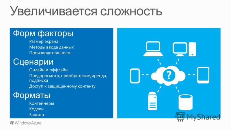 Форм факторы Размер экрана Методы ввода данных Производительность Сценарии Онлайн и оффлайн Предпросмотр, приобретение, аренда, подписка Доступ к защищенному контенту Форматы Контейнеры Кодеки Защита ?