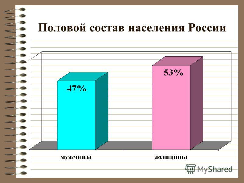 Половой состав населения России