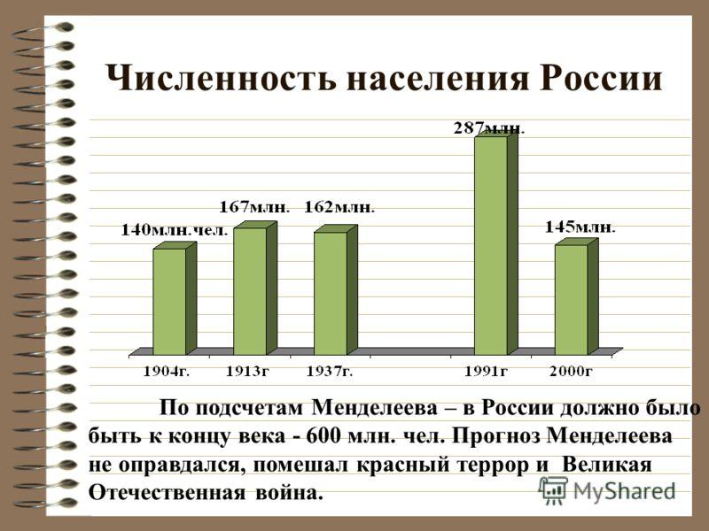 Численность населения России По подсчетам Менделеева – в России должно было быть к концу века - 600 млн. чел. Прогноз Менделеева не оправдался, помешал красный террор и Великая Отечественная война.