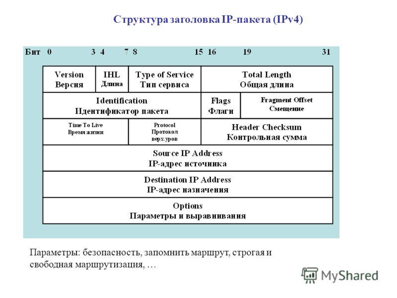 Структура заголовка IP-пакета (IPv4) Параметры: безопасность, запомнить маршрут, строгая и свободная маршрутизация, …