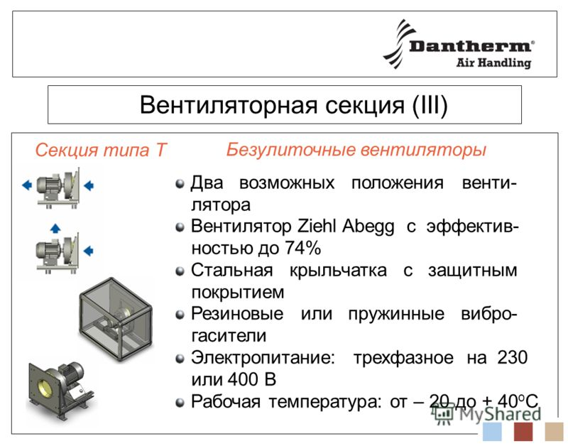 Вентиляторная секция (III) Два возможных положения венти- лятора Вентилятор Ziehl Abegg с эффектив- ностью до 74% Стальная крыльчатка с защитным покрытием Резиновые или пружинные вибро- гасители Электропитание: трехфазное на 230 или 400 В Рабочая тем