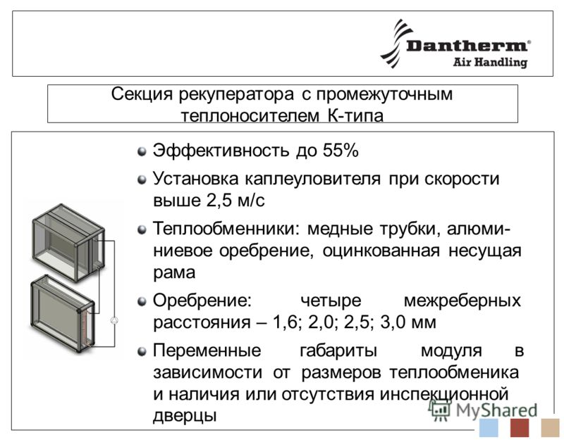 Секция рекуператора с промежуточным теплоносителем К-типа Эффективность до 55% Установка каплеуловителя при скорости выше 2,5 м/с Теплообменники: медные трубки, алюми- ниевое оребрение, оцинкованная несущая рама Оребрение: четыре межреберных расстоян