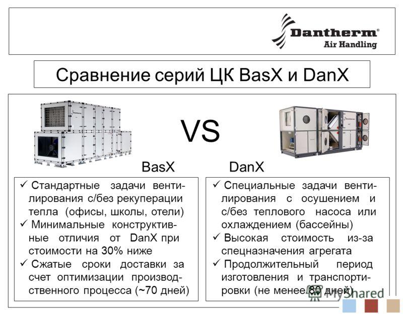 Сравнение серий ЦК BasX и DanX VS Стандартные задачи венти- лирования с/без рекуперации тепла (офисы, школы, отели) Минимальные конструктив- ные отличия от DanX при стоимости на 30% ниже Сжатые сроки доставки за счет оптимизации производ- ственного п