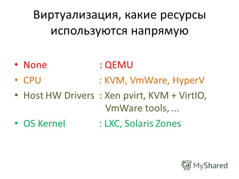Виртуализация, какие ресурсы используются напрямую None : QEMU CPU : KVM, VmWare, HyperV Host HW Drivers : Xen pvirt, KVM + VirtIO, VmWare tools,... OS Kernel : LXC, Solaris Zones