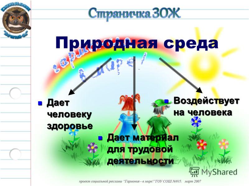 Природная среда Дает человеку здоровье Дает человеку здоровье Дает материал для трудовой деятельности Дает материал для трудовой деятельности Воздействует на человека Воздействует на человека