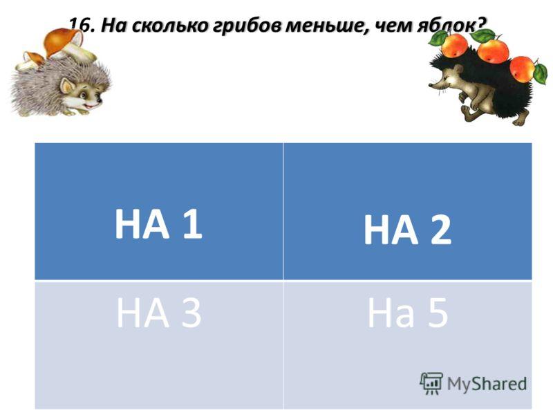 На сколько грибов меньше, чем яблок?16. На сколько грибов меньше, чем яблок? НА 1 НА 2 НА 3На 5