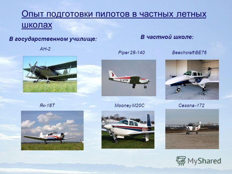 Опыт подготовки пилотов в частных летных школах В государственном училище: В частной школе: АН-2 Як-18Т Piper 28-140 Mooney M20C Beechcraft BE76 Cessna -172