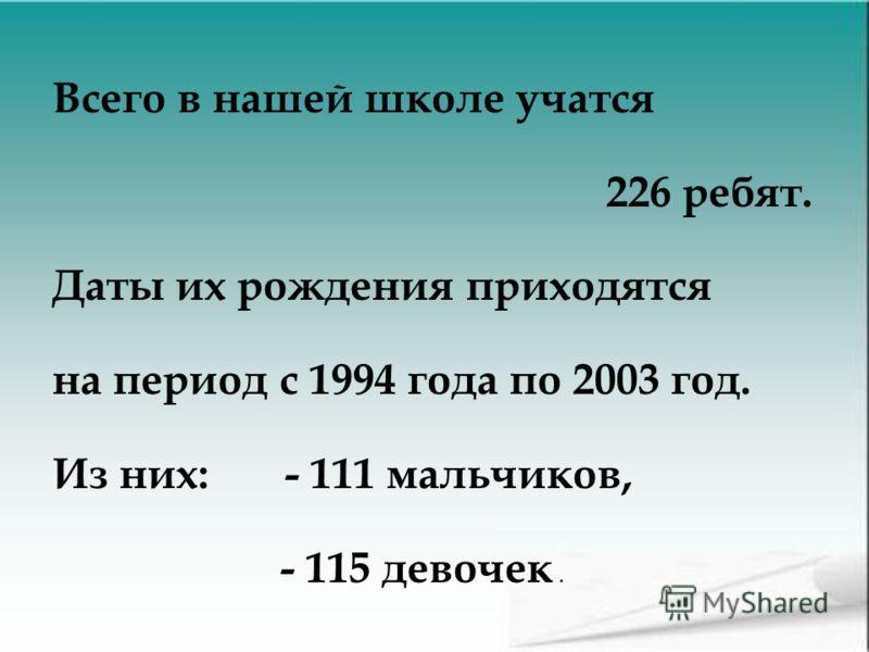 Всего в нашей школе учатся 226 ребят. Даты их рождения приходятся на период с 1994 года по 2003 год. Из них: - 111 мальчиков, - 115 девочек.