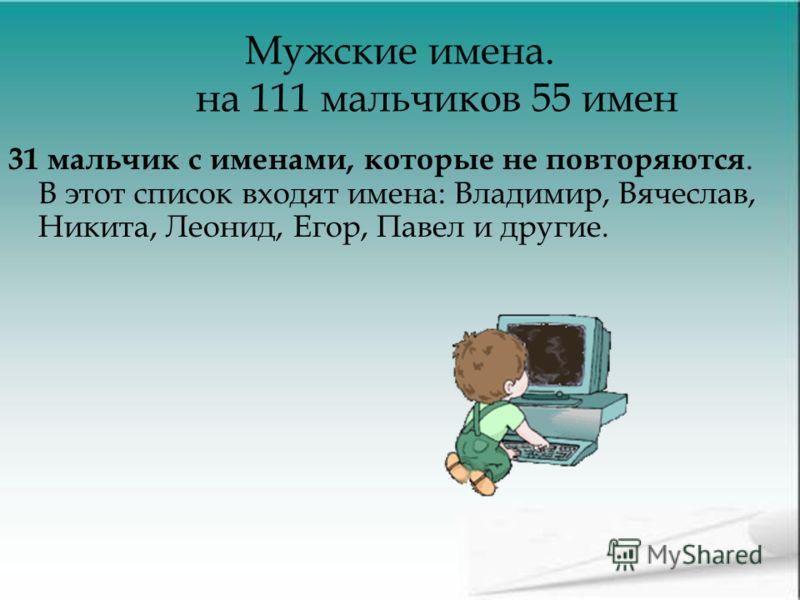 Мужские имена. на 111 мальчиков 55 имен 31 мальчик с именами, которые не повторяются. В этот список входят имена: Владимир, Вячеслав, Никита, Леонид, Егор, Павел и другие.
