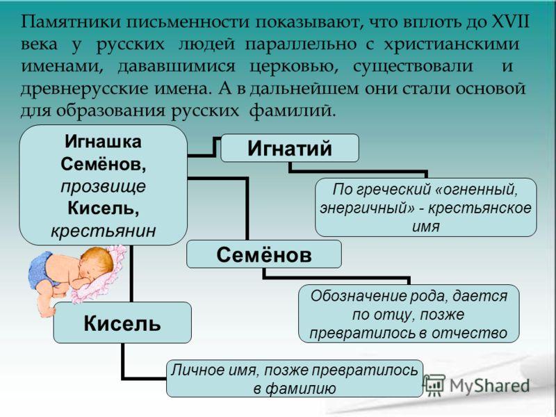 Памятники письменности показывают, что вплоть до XVII века у русских людей параллельно с христианскими именами, дававшимися церковью, существовали и древнерусские имена. А в дальнейшем они стали основой для образования русских фамилий. Игнашка Семёно