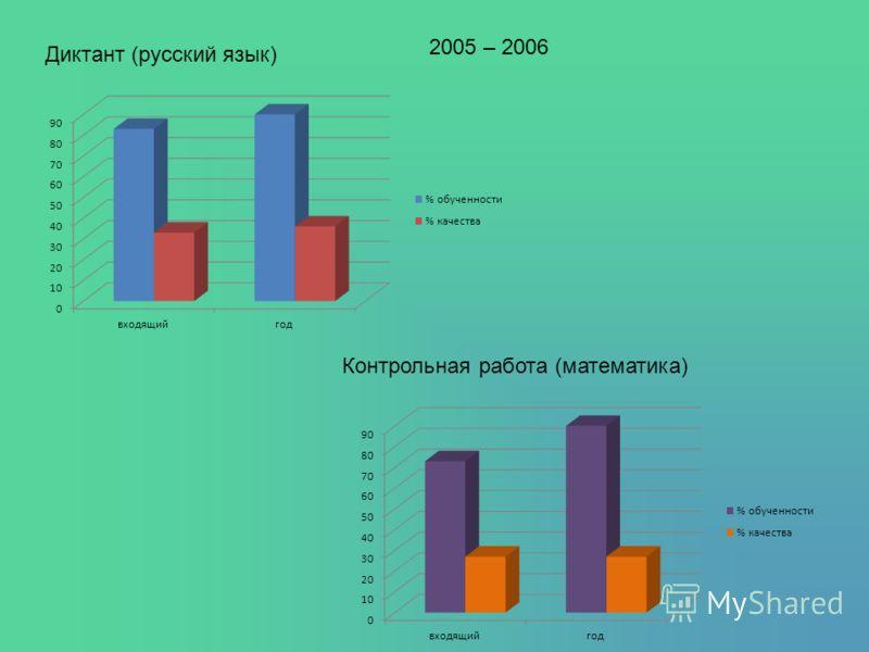 Диктант (русский язык) Контрольная работа (математика) 2005 – 2006