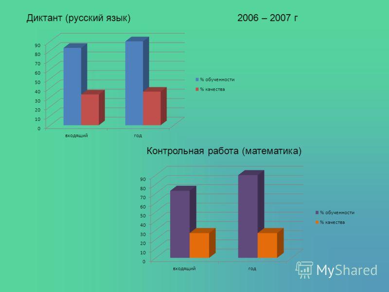 Диктант (русский язык) Контрольная работа (математика) 2006 – 2007 г