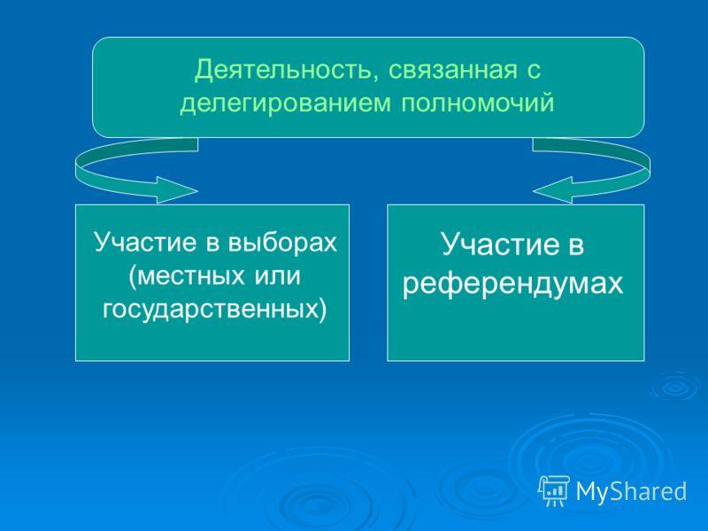 Деятельность, связанная с делегированием полномочий Участие в выборах (местных или государственных) Участие в референдумах