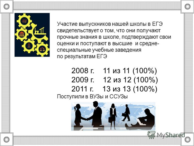 Участие выпускников нашей школы в ЕГЭ свидетельствует о том, что они получают прочные знания в школе, подтверждают свои оценки и поступают в высшие и средне- специальные учебные заведения по результатам ЕГЭ 2008 г. 11 из 11 (100%) 2009 г. 12 из 12 (1