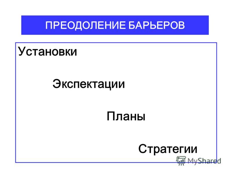 ПРЕОДОЛЕНИЕ БАРЬЕРОВ Установки Экспектации Планы Стратегии