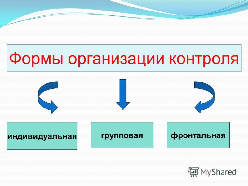 Формы организации контроля индивидуальная групповаяфронтальная