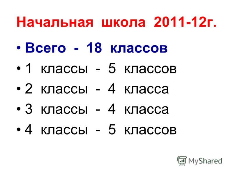 Начальная школа 2011-12г. Всего - 18 классов 1 классы - 5 классов 2 классы - 4 класса 3 классы - 4 класса 4 классы - 5 классов