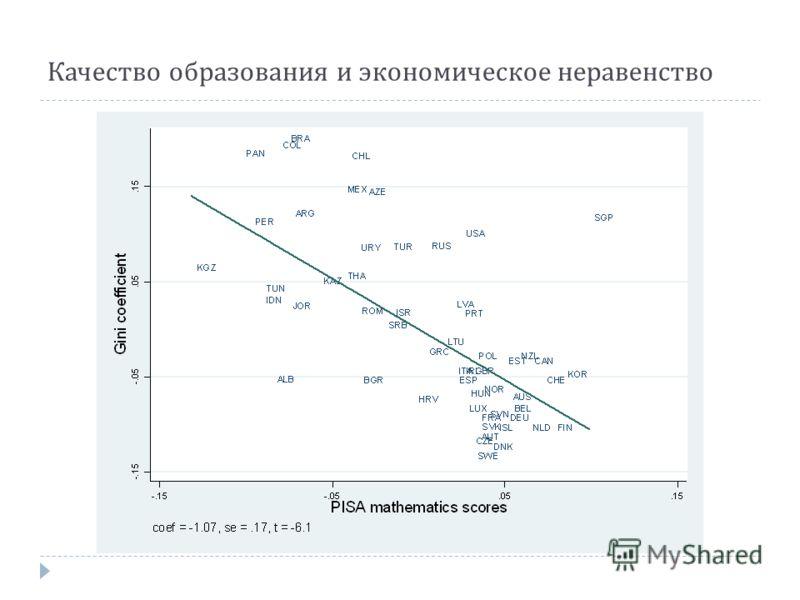 Качество образования и экономическое неравенство
