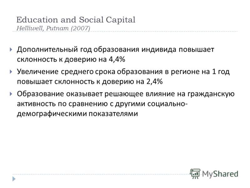 Education and Social Capital Helliwell, Putnam (2007) Дополнительный год образования индивида повышает склонность к доверию на 4,4% Увеличение среднего срока образования в регионе на 1 год повышает склонность к доверию на 2,4% Образование оказывает р