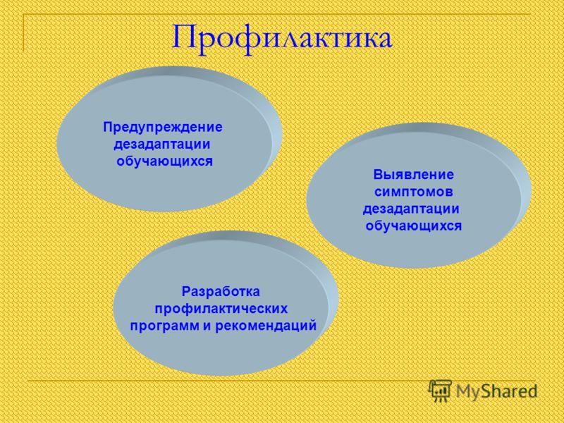 Профилактика Предупреждение дезадаптации обучающихся Разработка профилактических программ и рекомендаций Выявление симптомов дезадаптации обучающихся