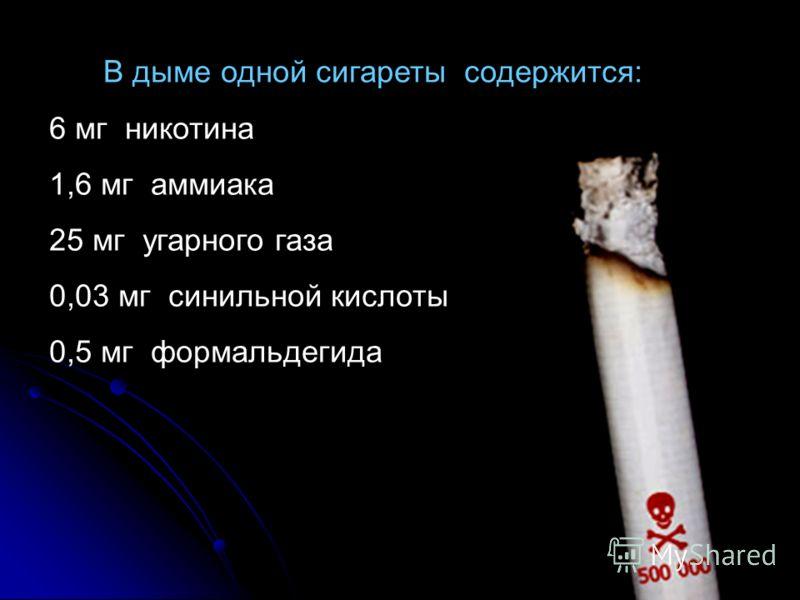 В дыме одной сигареты содержится: 6 мг никотина 1,6 мг аммиака 25 мг угарного газа 0,03 мг синильной кислоты 0,5 мг формальдегида