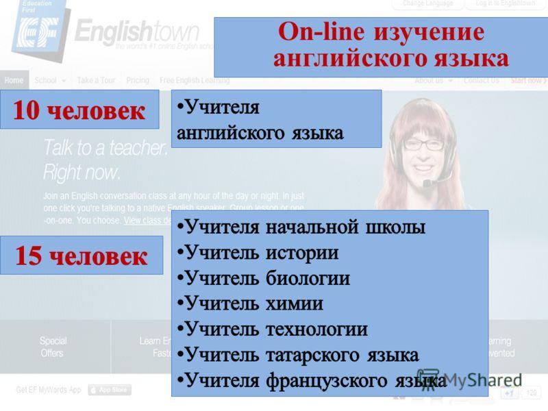 On-line изучение английского языка