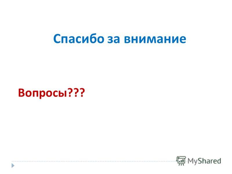Спасибо за внимание Вопросы ???