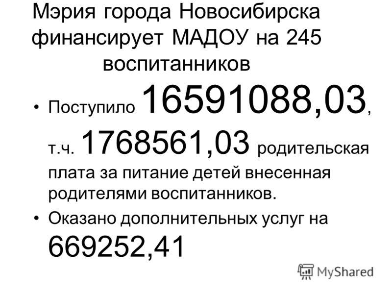 Мэрия города Новосибирска финансирует МАДОУ на 245 воспитанников Поступило 16591088,03, т.ч. 1768561,03 родительская плата за питание детей внесенная родителями воспитанников. Оказано дополнительных услуг на 669252,41