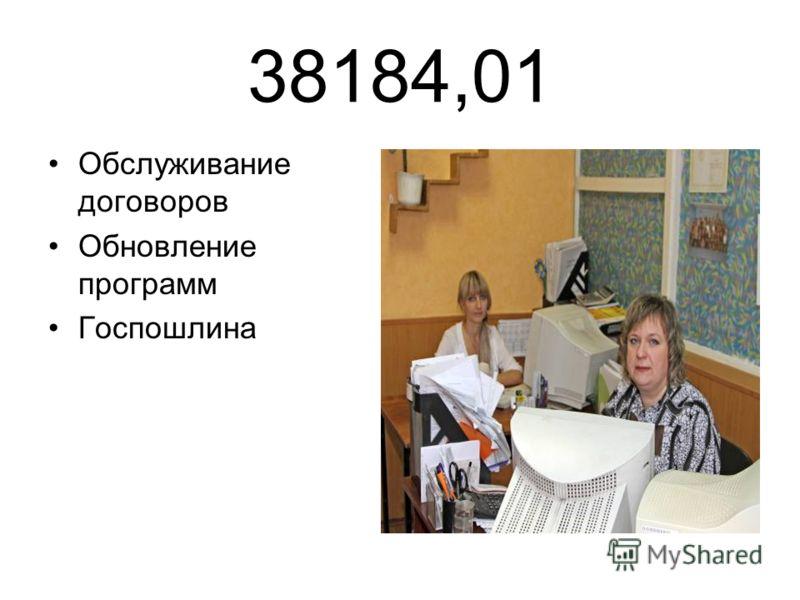 38184,01 Обслуживание договоров Обновление программ Госпошлина