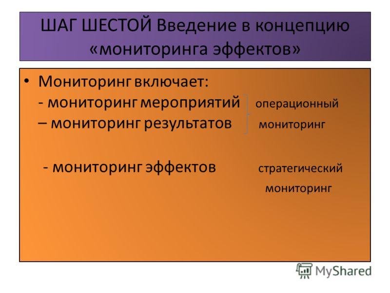 ШАГ ШЕСТОЙ Введение в концепцию «мониторинга эффектов» Мониторинг включает: - мониторинг мероприятий операционный – мониторинг результатов мониторинг - мониторинг эффектов стратегический мониторинг