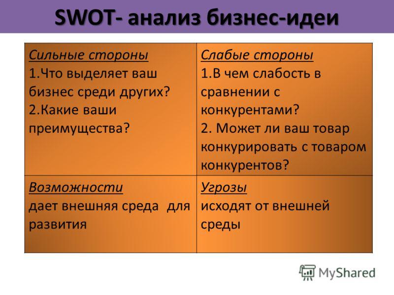 SWOT- анализ бизнес-идеи Сильные стороны 1.Что выделяет ваш бизнес среди других? 2.Какие ваши преимущества? Слабые стороны 1.В чем слабость в сравнении с конкурентами? 2. Может ли ваш товар конкурировать с товаром конкурентов? Возможности дает внешня
