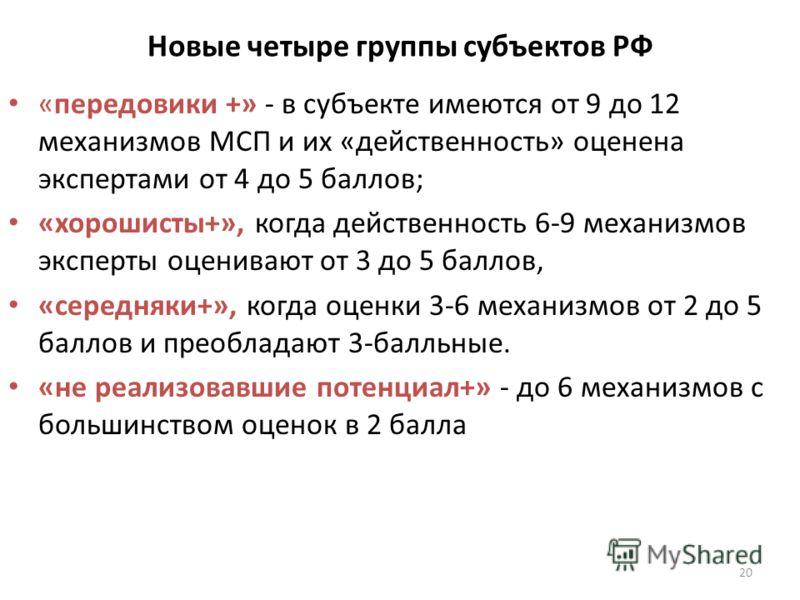 20 Новые четыре группы субъектов РФ «передовики +» - в субъекте имеются от 9 до 12 механизмов МСП и их «действенность» оценена экспертами от 4 до 5 баллов; «хорошисты+», когда действенность 6-9 механизмов эксперты оценивают от 3 до 5 баллов, «середня