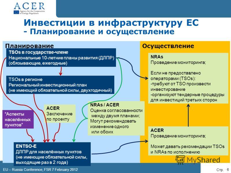 EU – Russia Conference, FSR 7 February 2012Page 6 ПланированиеОсуществление Инвестиции в инфраструктуру ЕС - Планирование и осуществление TSOs в государстве-члене Национальные 10-летние планы развития (ДЛПР) (обязывающие, ежегодные) TSOs в регионе Ре