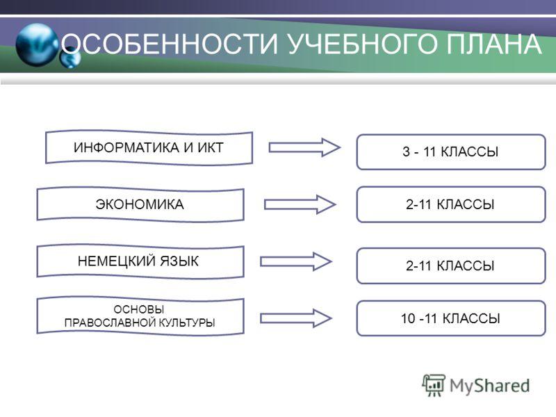 ОСОБЕННОСТИ УЧЕБНОГО ПЛАНА ИНФОРМАТИКА И ИКТ ЭКОНОМИКА НЕМЕЦКИЙ ЯЗЫК ОСНОВЫ ПРАВОСЛАВНОЙ КУЛЬТУРЫ 3 - 11 КЛАССЫ 2-11 КЛАССЫ 10 -11 КЛАССЫ