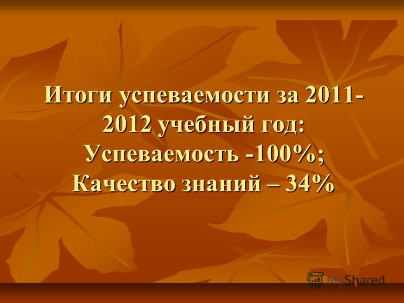 Итоги успеваемости за 2011- 2012 учебный год: Успеваемость -100%; Качество знаний – 34%