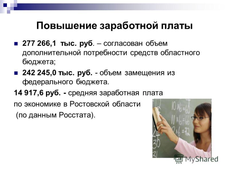 Повышение заработной платы 277 266,1 тыс. руб. – согласован объем дополнительной потребности средств областного бюджета; 242 245,0 тыс. руб. - объем замещения из федерального бюджета. 14 917,6 руб. - средняя заработная плата по экономике в Ростовской