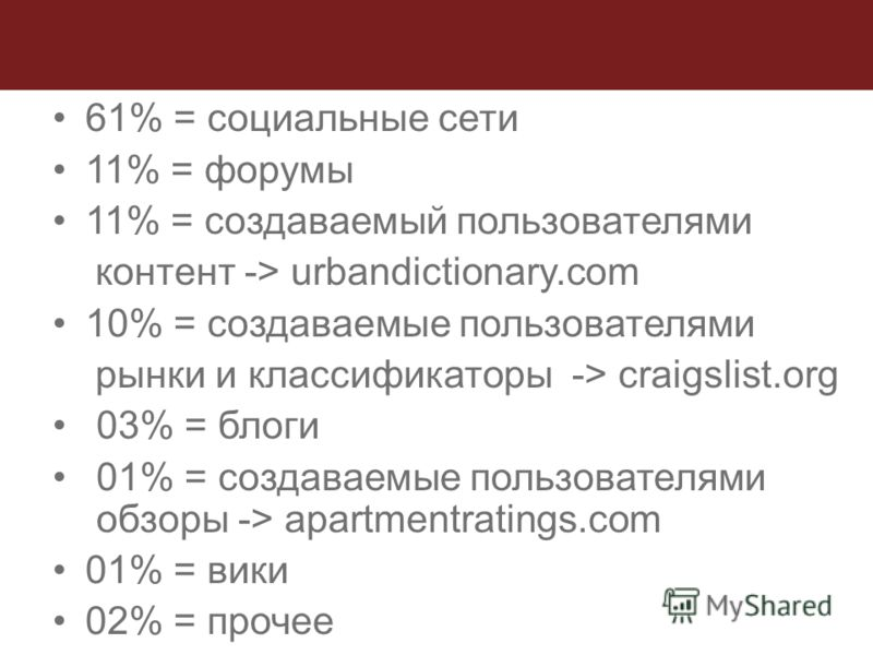 61% = социальные сети 11% = форумы 11% = создаваемый пользователями контент -> urbandictionary.com 10% = создаваемые пользователями рынки и классификаторы -> craigslist.org 03% = блоги 01% = создаваемые пользователями обзоры -> apartmentratings.com 0