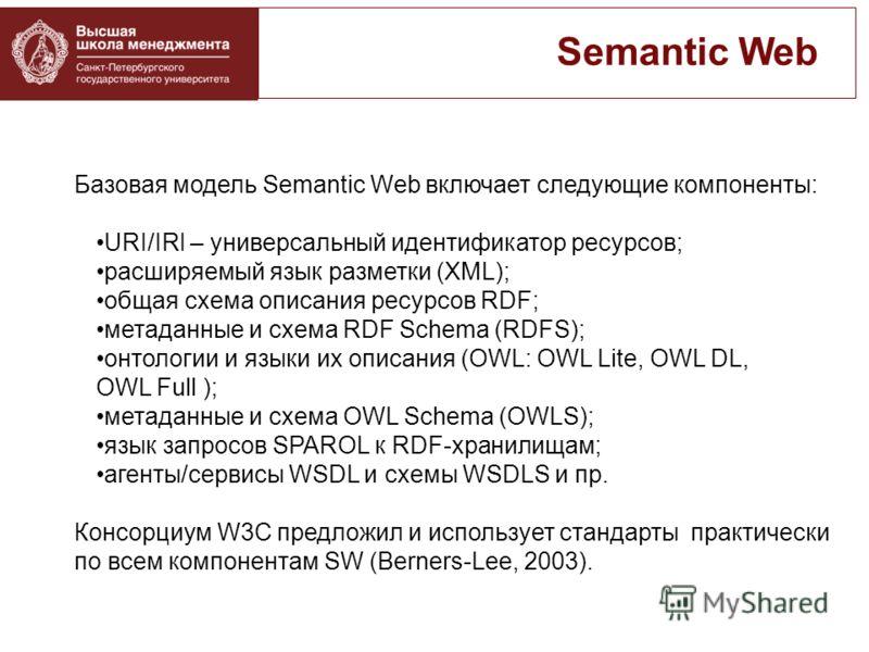 Semantic Web Базовая модель Semantic Web включает следующие компоненты: URI/IRI – универсальный идентификатор ресурсов; расширяемый язык разметки (XML); общая схема описания ресурсов RDF; метаданные и схема RDF Schema (RDFS); онтологии и языки их опи