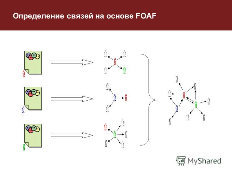 Определение связей на основе FOAF